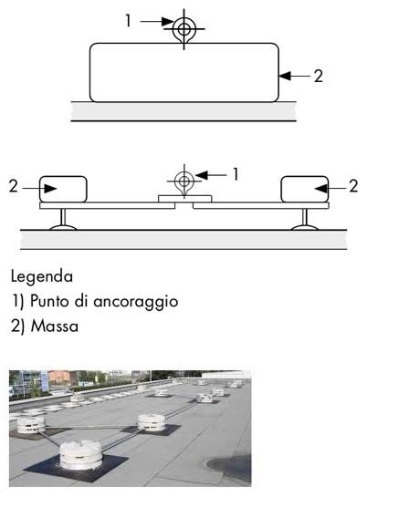 sistemi classe E